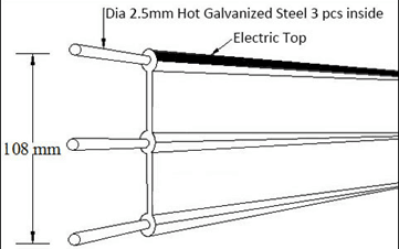 Drawing-of-the-horse-rail-electric-tape